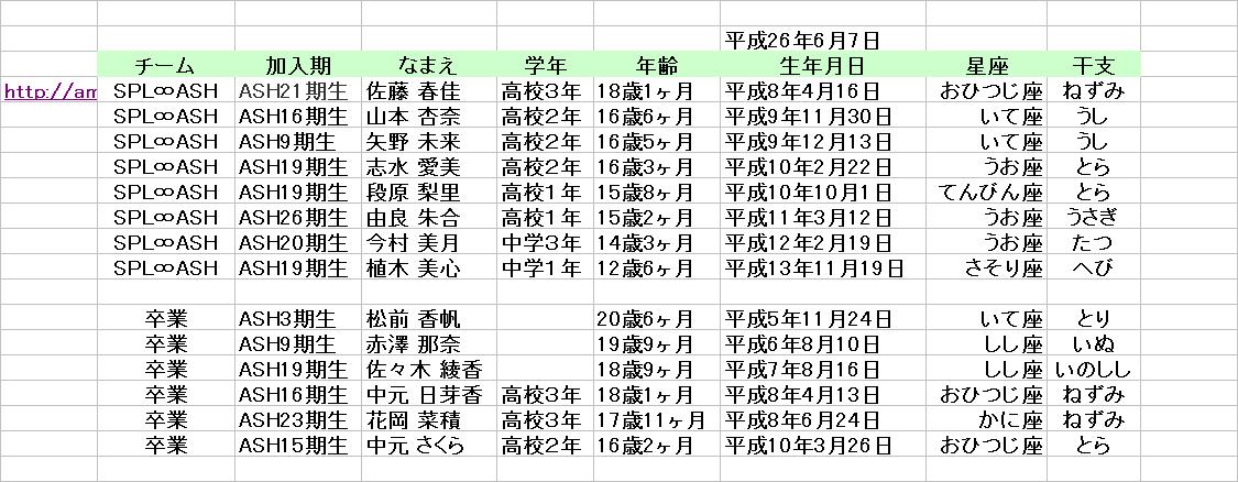 【まなみのりさ】ASH総合スレ3【ロコフェスはスレチ】YouTube動画>58本 dailymotion>1本 ->画像>254枚