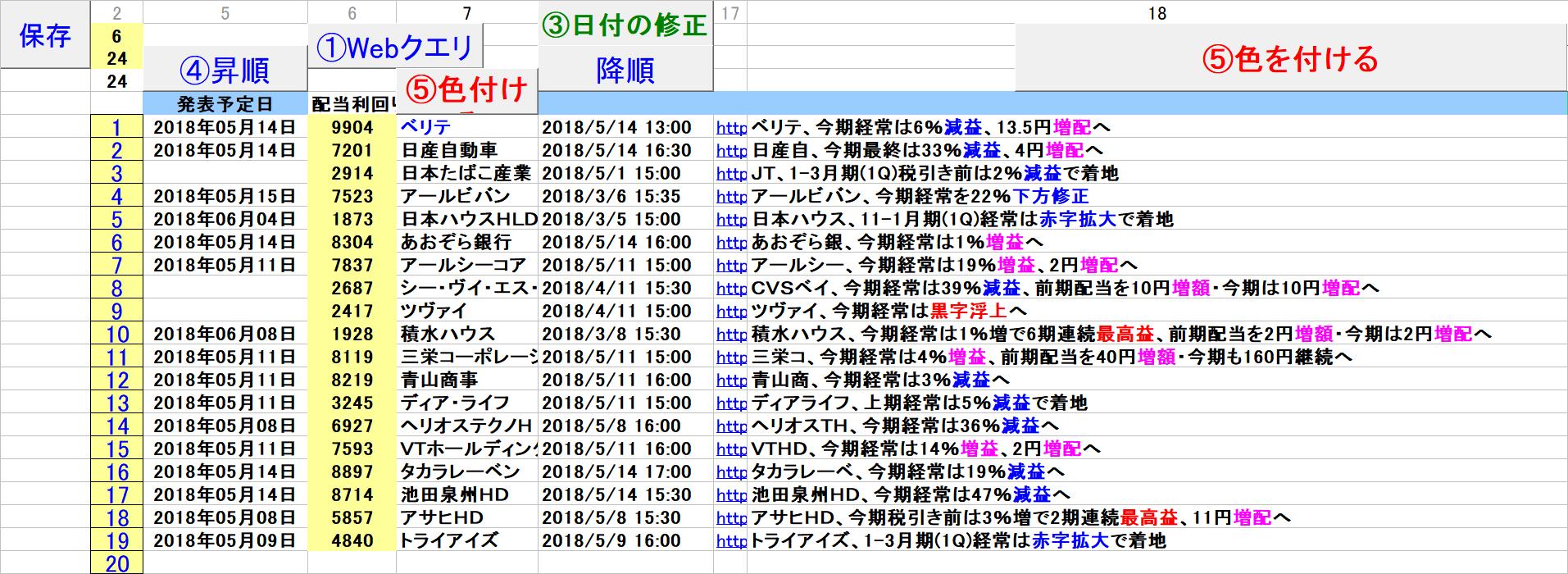 配当金・株主優待スレッド 657【ワッチョイ】 YouTube動画>1本 ->画像>27枚